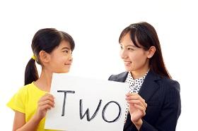 正しい英語力(英会話力)を身につけたい人のための、ネイティブ講師のこれだけは確認しておきたい7つのチェック項目
